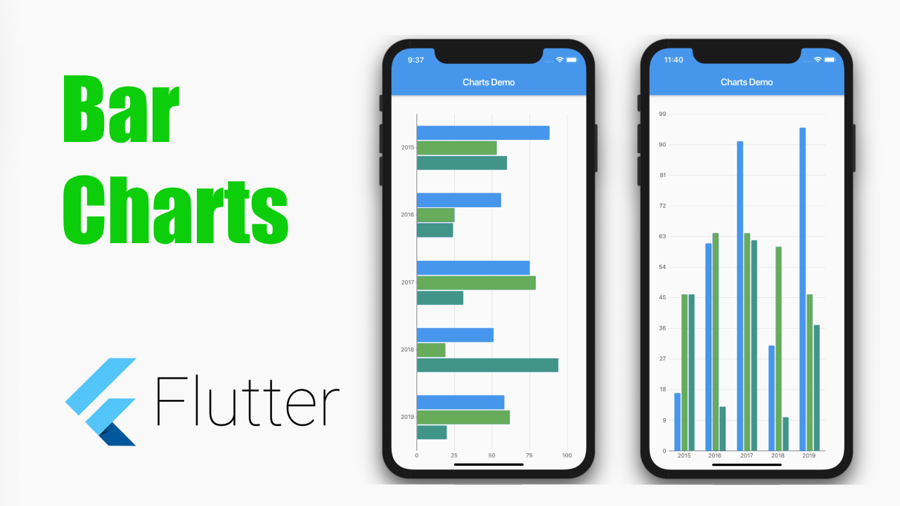 Bar Charts in Flutter
